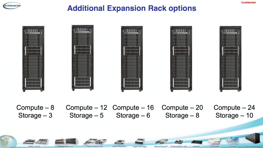 cloud solution supermicro openstack