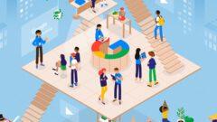 Google ประกาศขึ้นราคา G-suite basic และ Business ในเดือนเมษายนนี้
